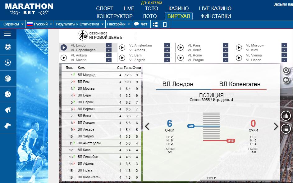 Ставки на футбол в режиме live